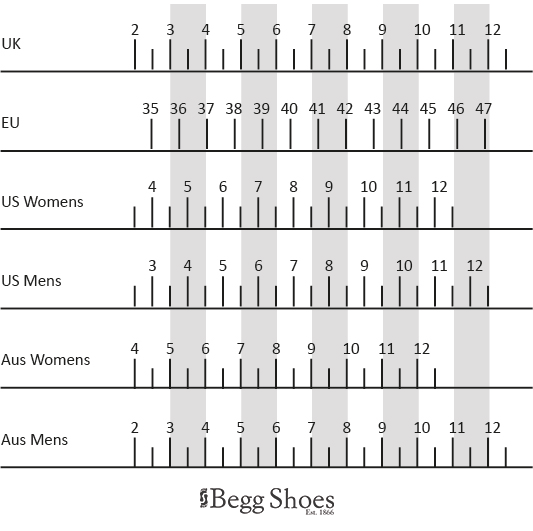 Shoe Size Chart Explained By Begg Shoes & Bags
