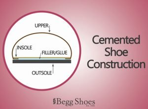 Cemented Shoe Construction