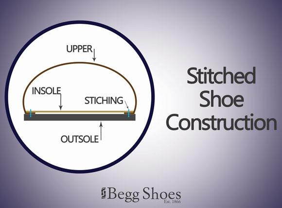 Stitched Shoe Construction