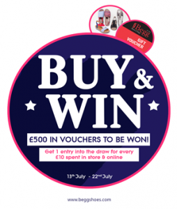 Buy & win competition